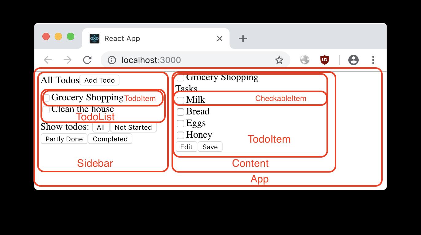 Learning Redux Without Using Redux - asleepysamurai - Balaganesh